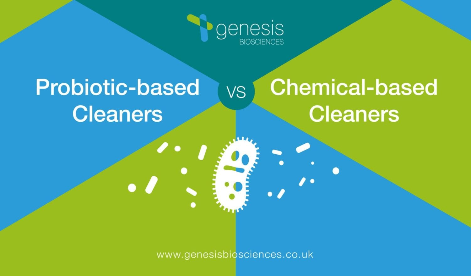 Probiotic cleaners VS chemical cleaners: which is best? [Infographic]