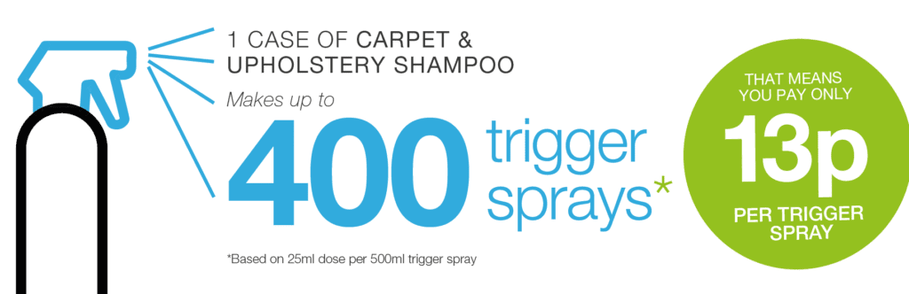 Carpet and Upholstery- probiotic cleaning product from Evogen Professional