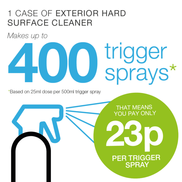 Exterior Hard Surface Cleaner - probiotic cleaning product from Evogen Professional