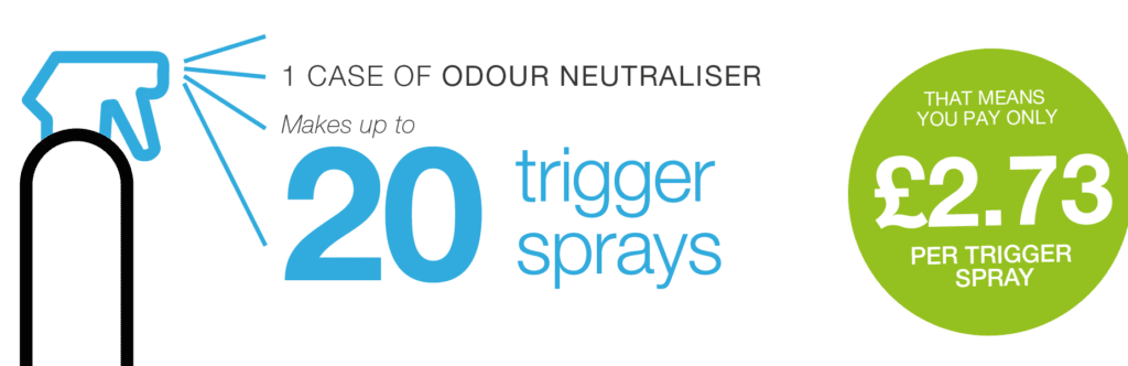 Odour Neutraliser - probiotic cleaning product from Evogen Professional